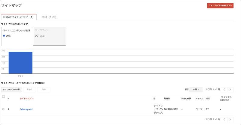 XMLサイトマップ確認ページ
