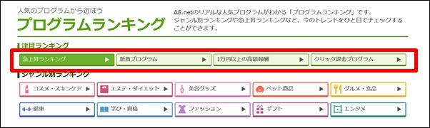 A8プログラムランキング条件検索