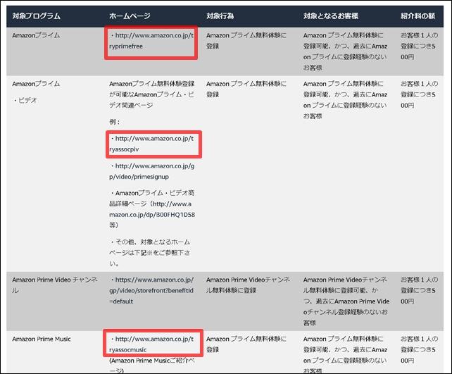 Amazonアソシエイト紹介用ホームページのURL