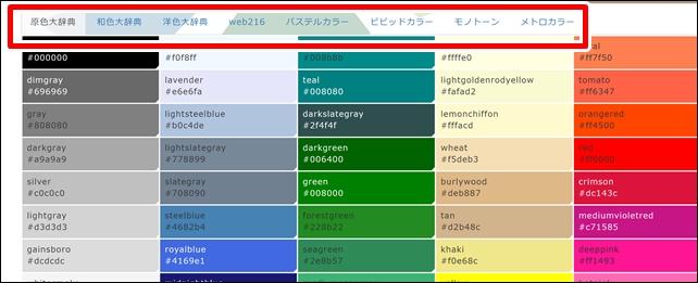 原色大辞典トップページ